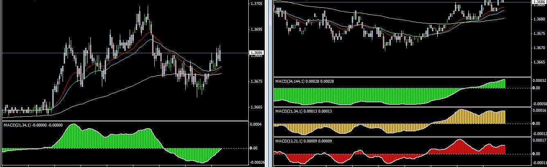 Стратегии форекс на м1 стратегия торговли cfd на форекс