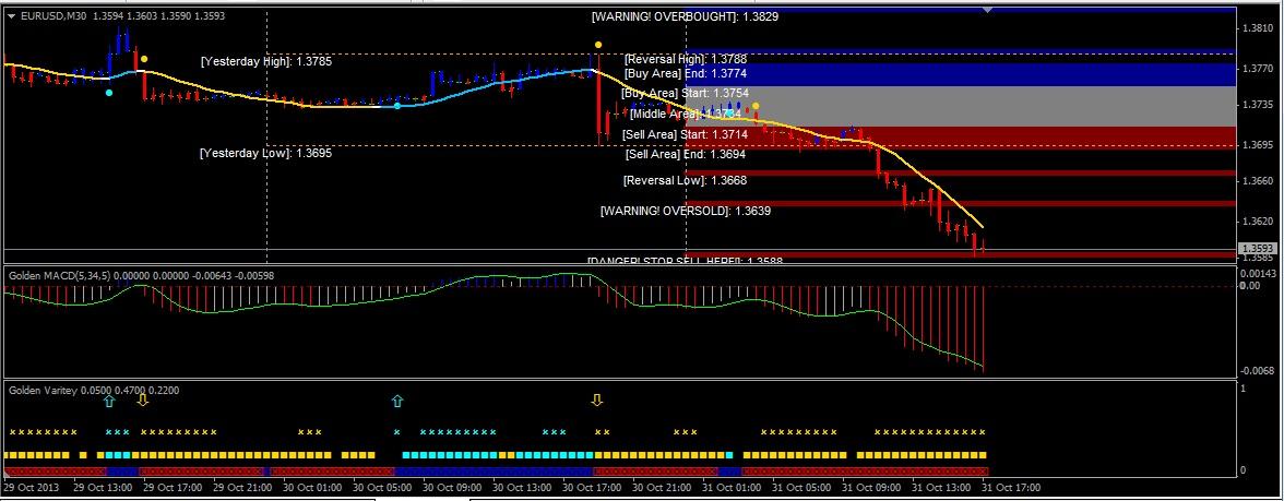 Торговля на форекс стратегии форекс биржа в реальном времени