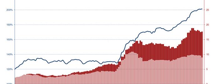 Алгоритм движения цены на рынке форекс песо курс