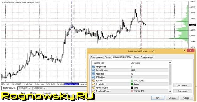 Wk2 sensor индикатор форекс
