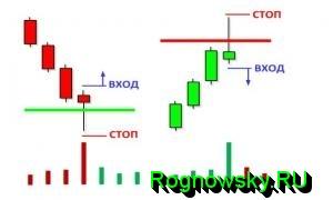 Форекс беспроигрышные сделки крона чешская к евро