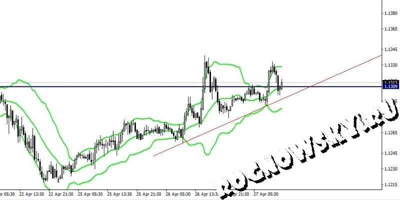 Как определить направление тренда на форексе forex trading software buy sell signals