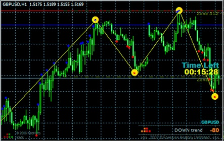 Форекс глаз 8 what is a forex swing trader