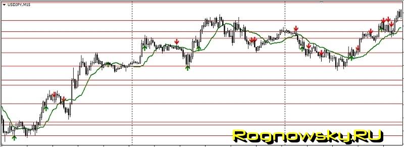 Импульсная стратегия форекс 10 пунктов в день обороты валютного рынка forex в 2008 году
