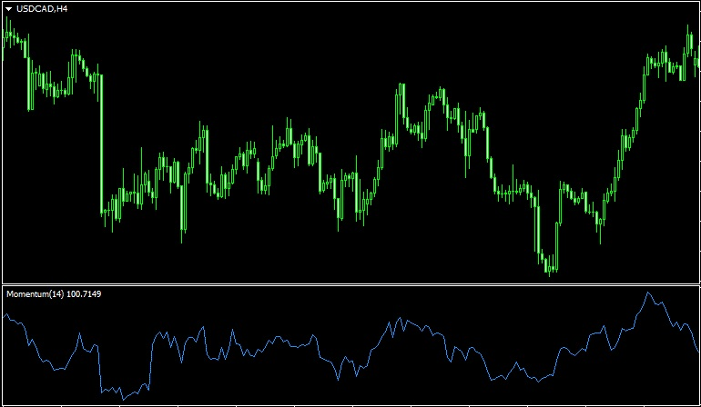 скачать бесплатно индикаторы форекс истинной цены