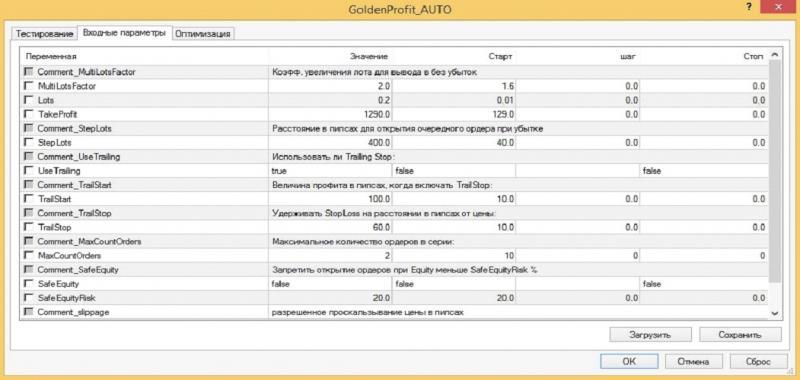 Советник Golden Profit - реально ли заработать 3600% в год?