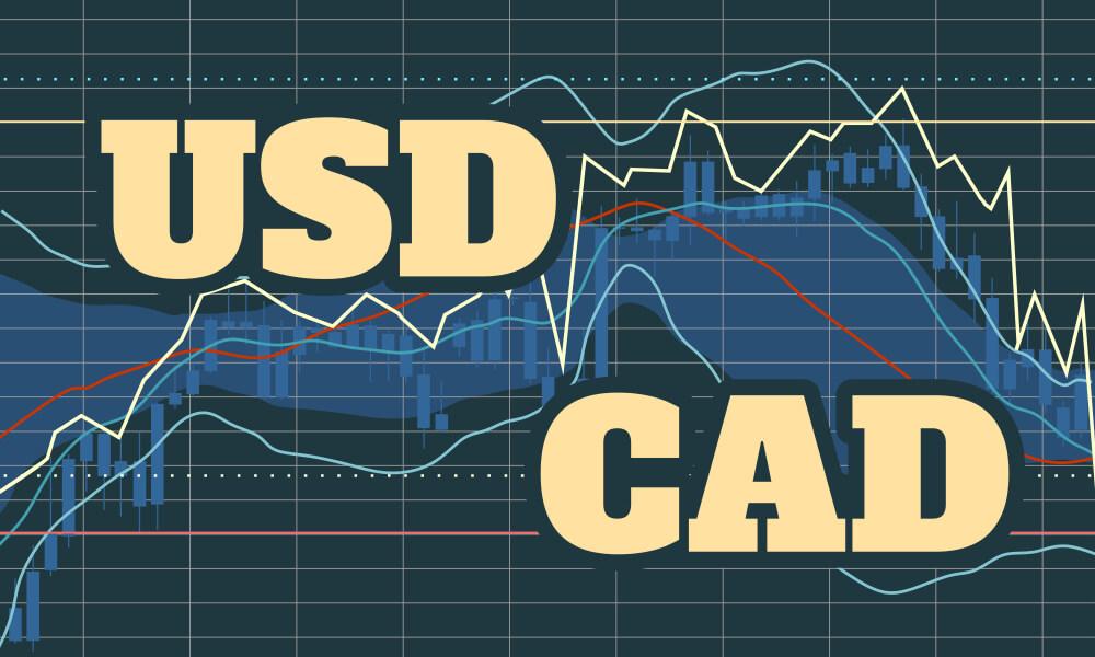 Nihilist Trend – интересная форекс стратегия для USD/CAD