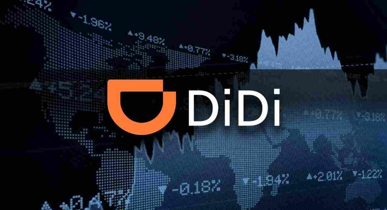 DIDI Trading – новая стратегия с высоким потенциалом