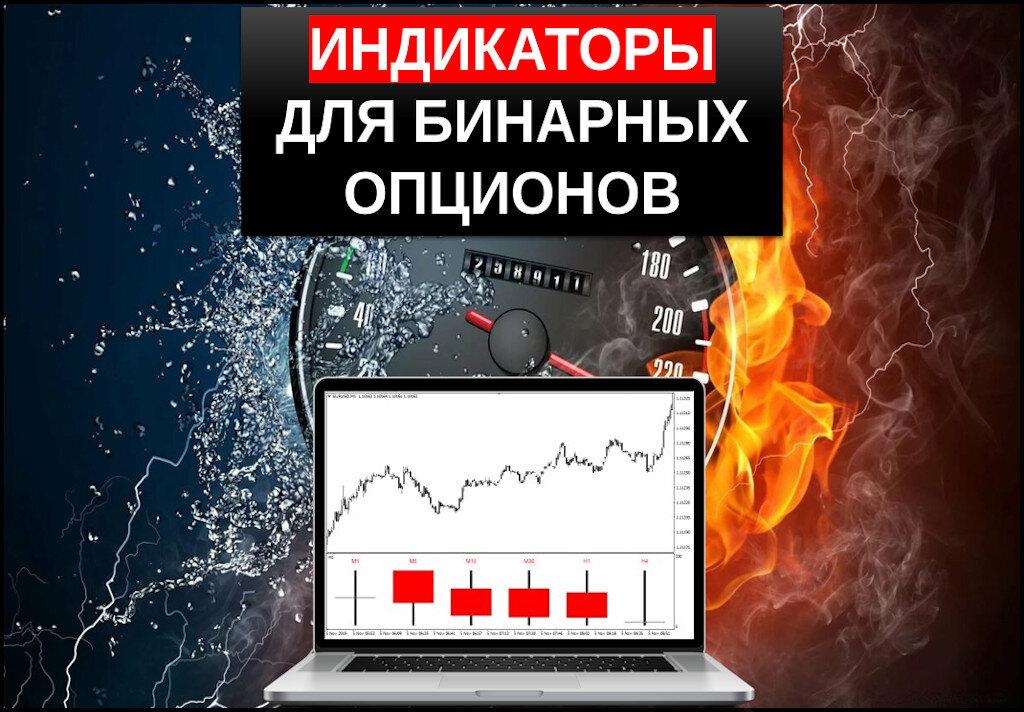 Индикаторы для бинарных опционов и торговля без них