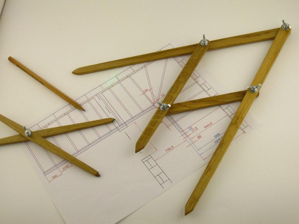 Инструменты фибоначчи