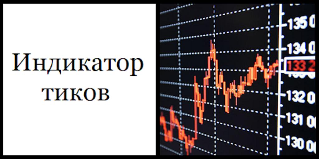 Индикаторы тикового графика на рынке форекс