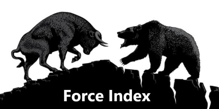 Индикатор Force Index – определяем силу быков и медведей