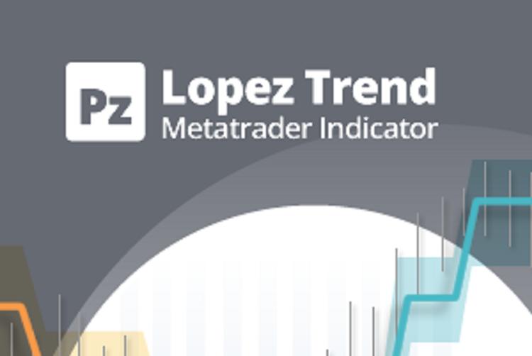 Индикатор PZ Lopez Trend — границы перекупленности и перепроданности