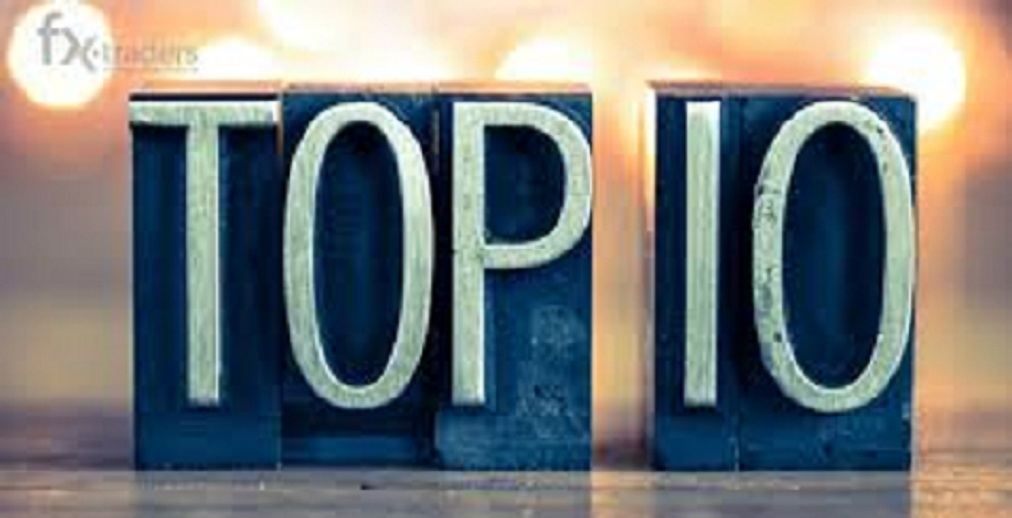 Рейтинг ТОП 10 лучших форекс индикаторов для трейдинга