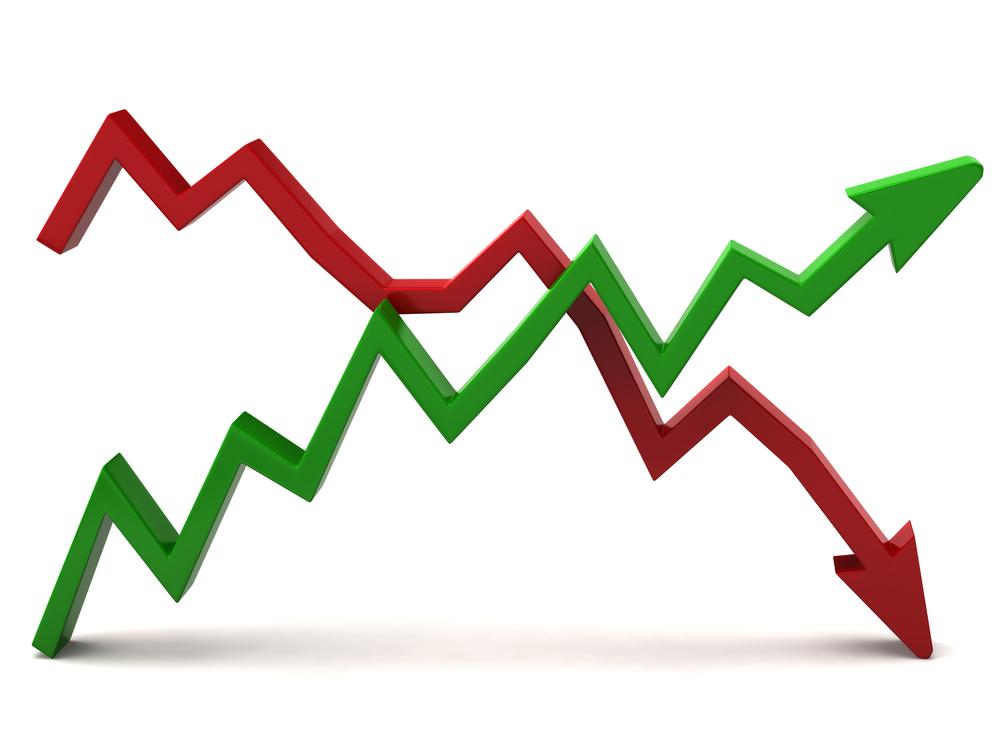 В чем заключается девальвация и ревальвация валюты