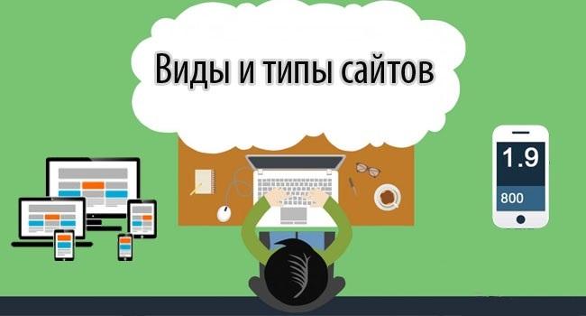 Секреты сайтов для бизнеса