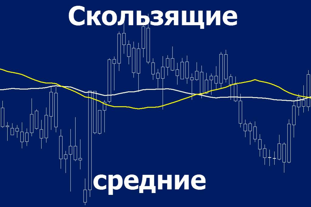 Индикатор скользящая средняя – подробное описание. Стратегии на основе мувингов