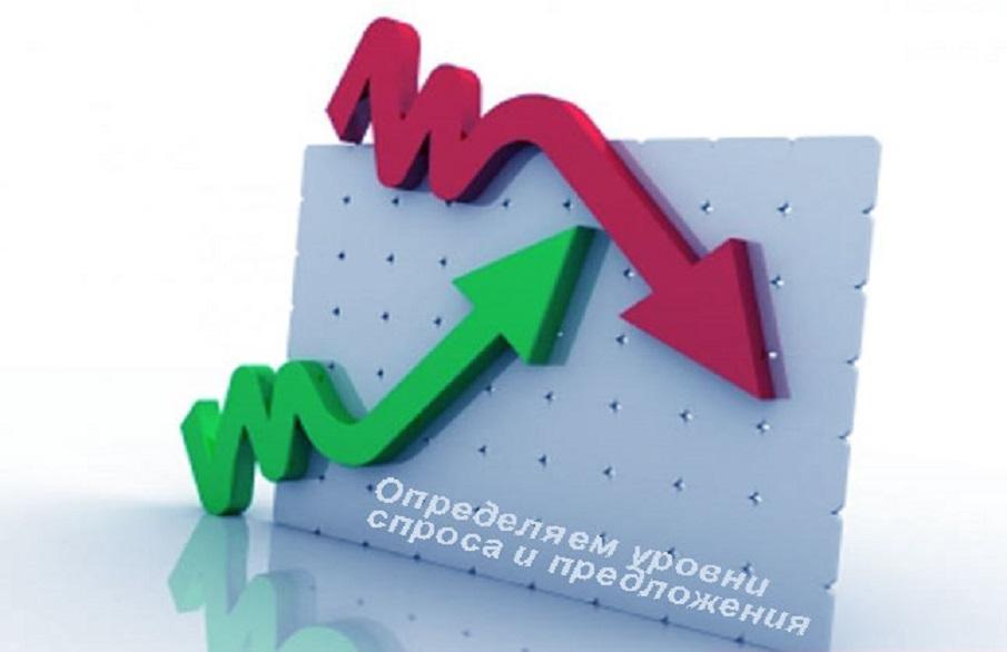 Как определять уровни спроса и предложения на форекс. Используем стратегии Price Action