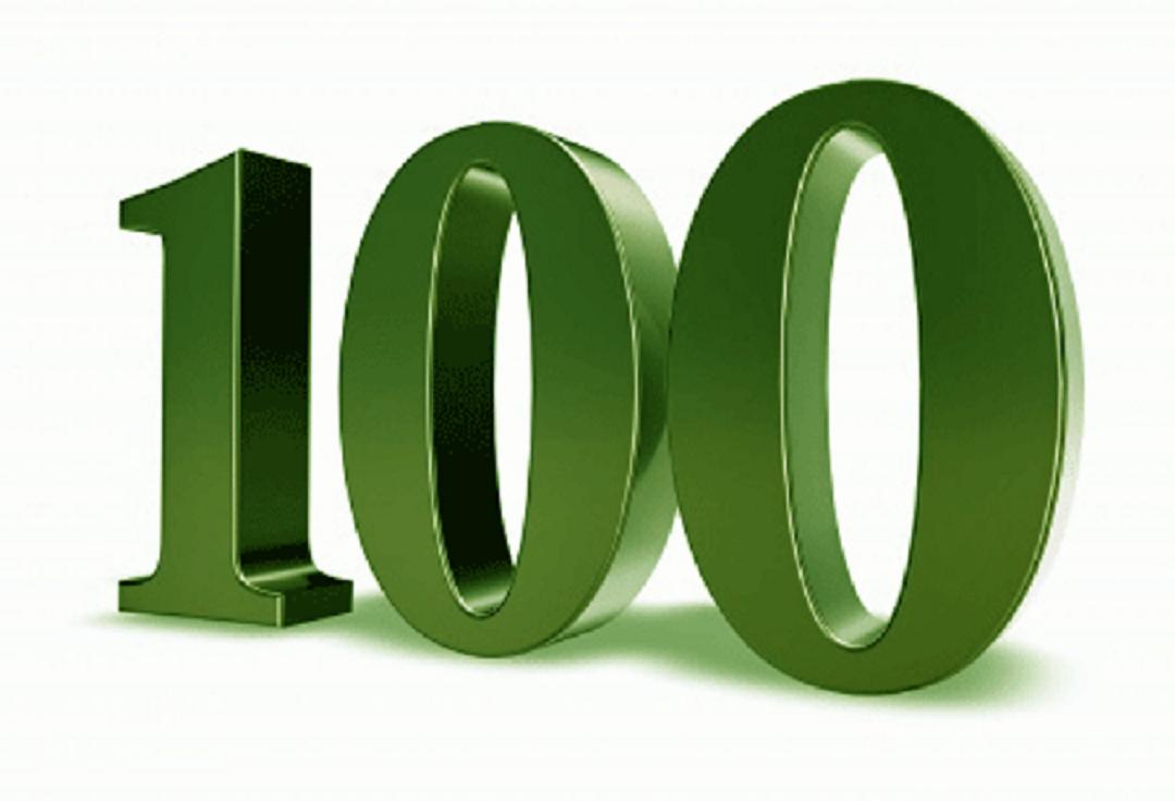 Стратегии 100 пунктов прибыли в день на форекс