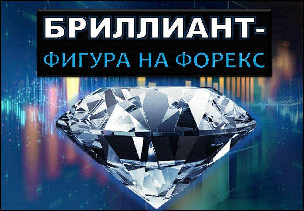 Графическая фигура Алмаз на форекс