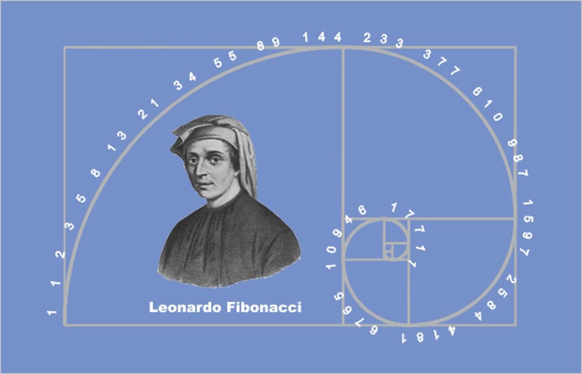 Уровни и последовательность фибоначчи