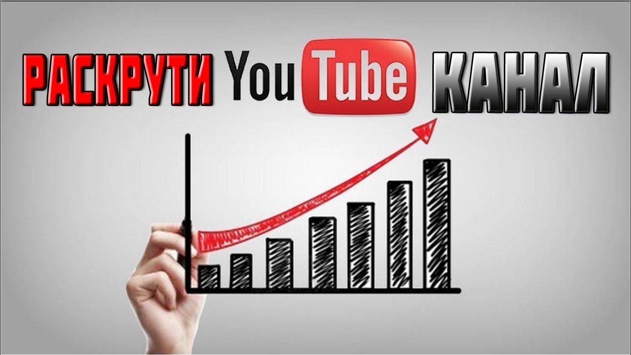 Раскрутка канала на Ютуб при помощи актуальных обсуждений.