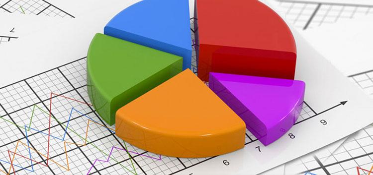 Ключевые показатели эффективности продвижения в Инстаграм, или KPI