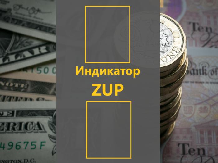 Гармонические паттерны и индикатор ZUP