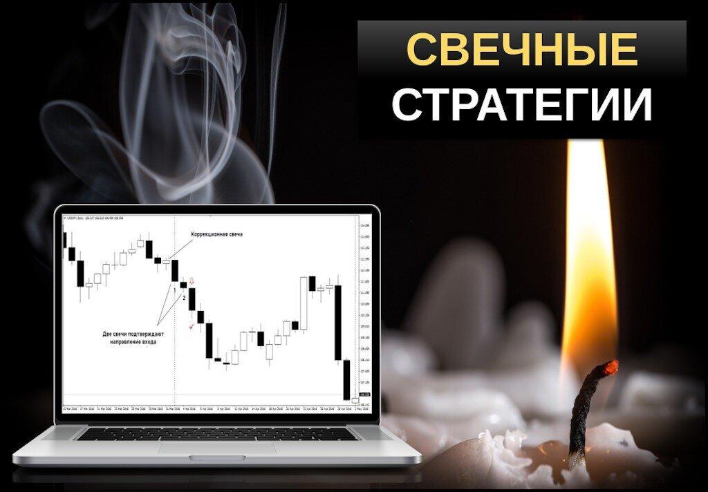 Свечные стратегии для торговли на графиках тайм фрейма Н1
