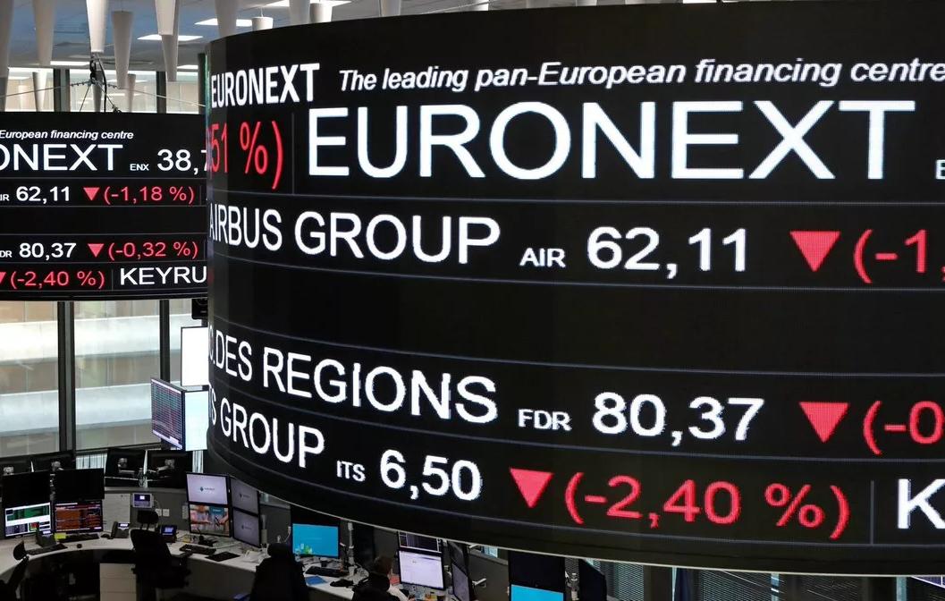 Индексы на фондовом рынке