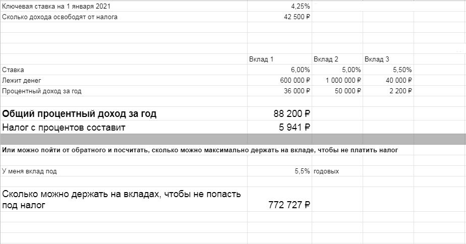 Примеры расчёта налога